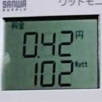 自作パソコン 電力消費量計測 自作したパソコンが実際どの程度電力消費しているのか?調べてみました。