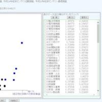 愛知県豊川市の視察