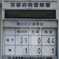 京のブログ(2月22日(金))/先勝/二黒土星/己未/