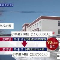 朝鮮族自治州の危機