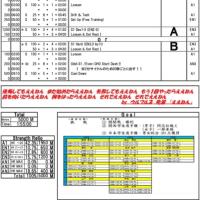 5月20日(土) 1部練