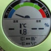 平成29年2月25日・今朝の東祖谷-1.8℃