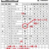 「カバラ音数出馬表」 12月25日中山3R・3連単44万馬券含めた計20レースが的中! 全国ローソン・ファミリーマート・サークルKサンクスで発売中!