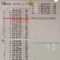千葉新日本月例杯(10月)