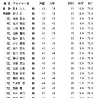 11月 成績表
