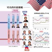 """米国『""""ガラスの天井""""は高かった、第45代アメリカ合衆国大統領選挙』事情"""