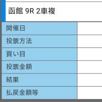 5/21 函館記念 最終日