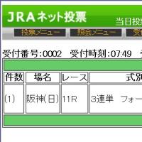 12月18日 日曜日のGⅠ 朝日杯フューチュリティステークス