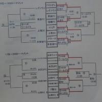 U-14波崎遠征③