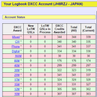 DXCC WANTED LIST 2016/09/30