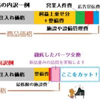 古川調律師のブログ