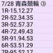 🚴 7/28 青森競輪 ③