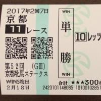 東京11R G1フェブラリーステークス