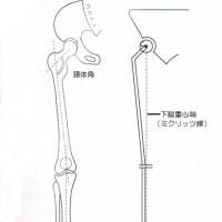 痛みがない骨格調整 アクティベータⅤ