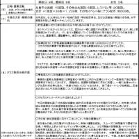 「貯筋運動ステーション事業」の事業実績報告、完了!
