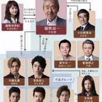 テレビ Vol.137 『ドラマ 「仰げば尊し」』