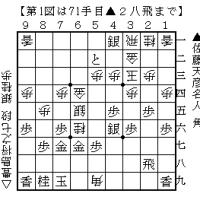将棋日本シリーズJTプロ公式戦&弁明書