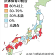 日本脳炎ワクチンが足らなくなった理由