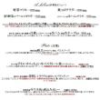 7/25(火)の平日ランチメニュー