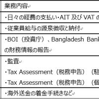 駐在員事務所の会計税務