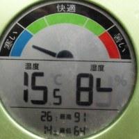 平成29年6月27日・今朝の東祖谷15.5℃
