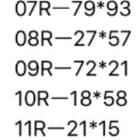 2/23 名古屋競輪 F1 2日目