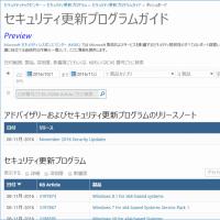 2017年1月12日より更新プログラム情報の提供方法が変わります