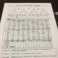 第21回マクドナルドカップ中国地区学童軟式野球選手権大会福山大会