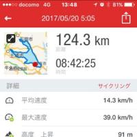 サイクリング in  カスイチ!