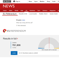 イギリスの選挙