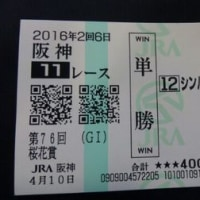 桜花賞の馬券