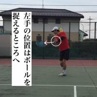 フォアハンドスライスのラケットワークについて 〜才能がない人でも上達できるテニスブログ〜