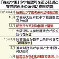 ●「日本教育再生機構大阪」という「教育破壊」つながり…「安倍首相を中心とする異様な翼賛と癒着の構造」