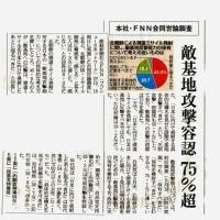 産経・FNN合同世論調査】 敵基地攻撃容認75%超え