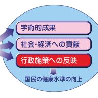 『日本歯技』2017年2月号巻頭言 歯科技工と厚生労働科学研究