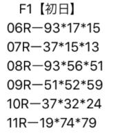 2/22 名古屋競輪 F1 初日
