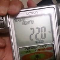 体重は毎日計るが・・・