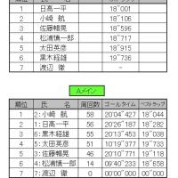4/23(日)ORM リザルトアップ④