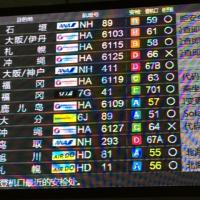 北海道マスターズ長水路(出発〜会場到着編)