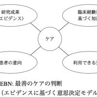 効率的な英語の勉強法