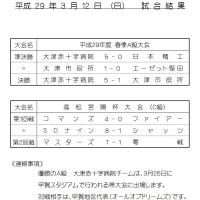 試合結果 3/12 (成年A級・C級)