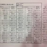 4月23日 片浦練習会🏐🏐🏐