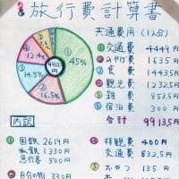 昇仙峡→東京