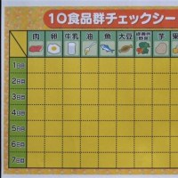 1305話 「 低栄養 」 5/26・金曜(曇・晴)