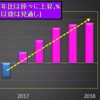 今年の運勢:黒田日銀総裁はより強運に、世界経済も安定へ