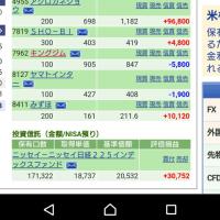 おすわり!1/19の株の結果