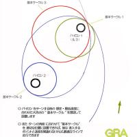 11/13 開催 ・『GRA講習』の「通信ボ」を掲載! しました