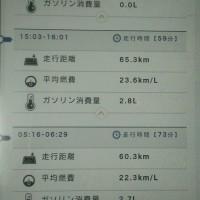 ホンダジェイド燃費いい~d=(^o^)=b