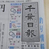 1月20日 底冷えする関東地方
