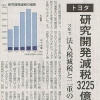 #akahata トヨタ 研究開発減税3225億円/3年で 法人税減税と二重の恩恵・・・今日の赤旗記事
